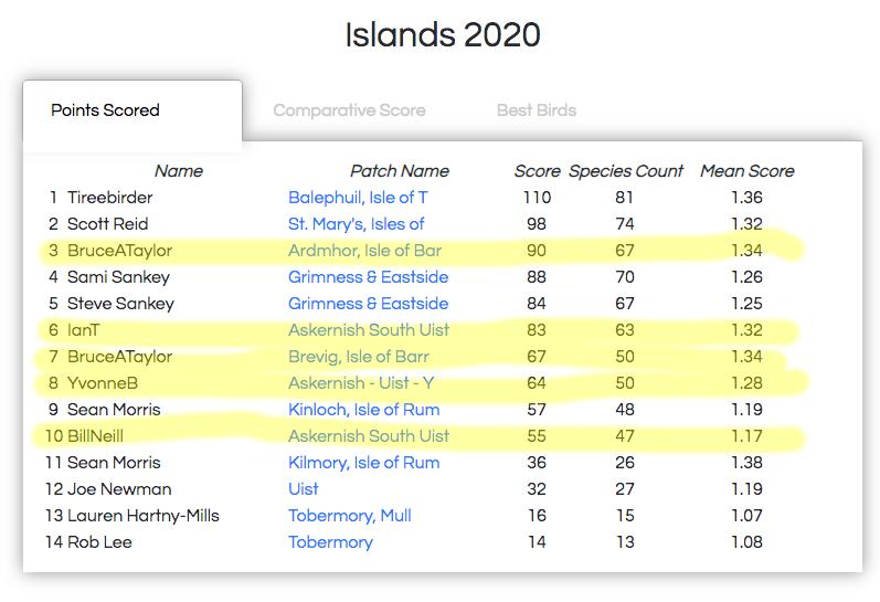 2020_01_PWC_IslandsLeague.png